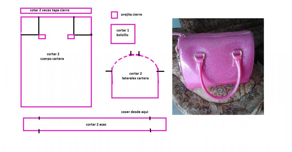 patrones de bolsos para niñas