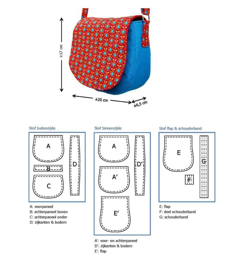patrones mochilas wayuu en español